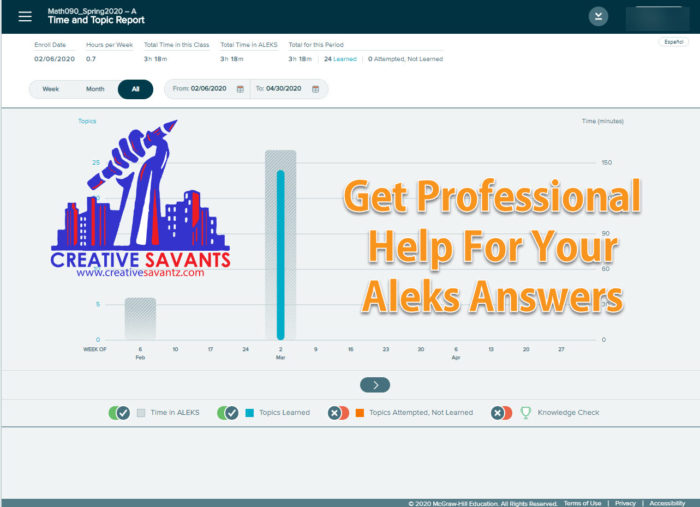 Get Professional Help For Your Aleks Answers
