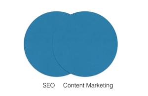 seo content writing service