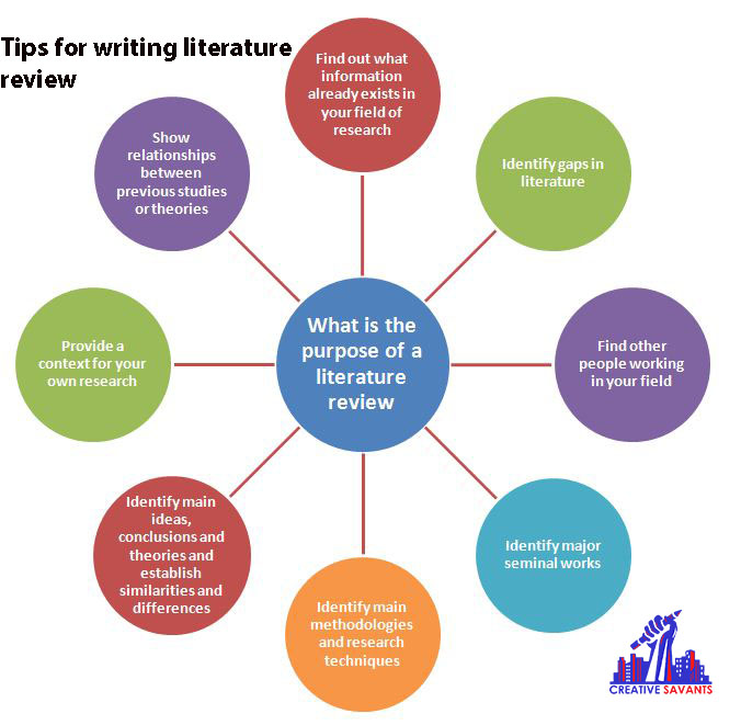 Tips for writing literature review