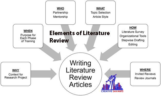 Elements of literature review