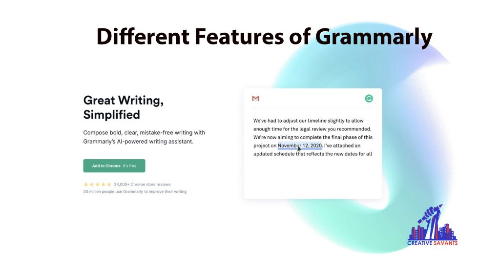 Different Features of grammarly