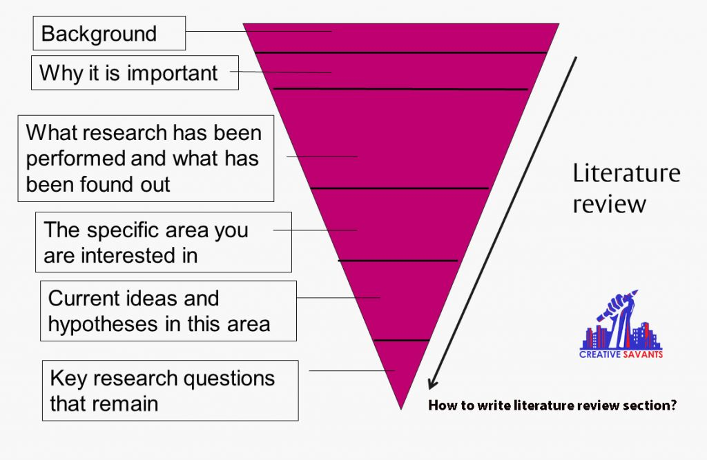 How to write literature review