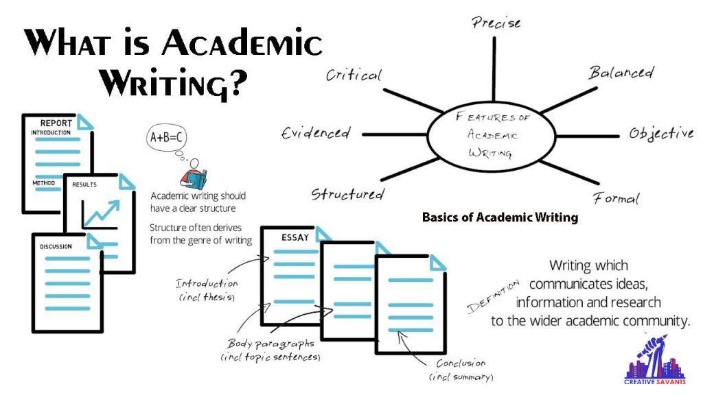 Basics of academic writing
